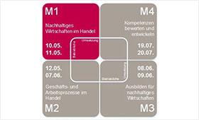 inhalt_Contentseite-MetaBildZoom 4971