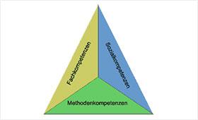 inhalt_Contentseite-MetaBildZoom 4181